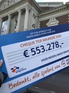 Nederlandse Loterij afdracht